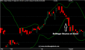 Share Market Analysis Portal For Dhaka Stock Exchange Bangladesh