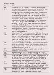 Nursing Narrative Charting Examples 12 Free Nursing Notes Templates Guidelines To Take Nursing