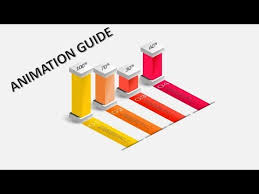 3d Chart Animation Part 2 3d Bar Creative Bar Chart In Powerpoint Animation