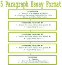 essay format just walk on by essay essay format the five paragraph essay