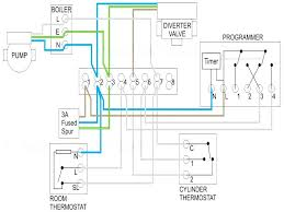 electric heat wiring diagram also delighted electric space heater electric heating wiring diagram electric heat wiring diagram and electrical wiring central heating pump wiring diagram electric heat ns dryer electric heat wiring diagram
