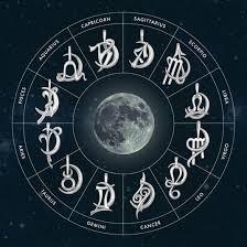 Moon Sign Chart 2012 Moon Sign Calculator