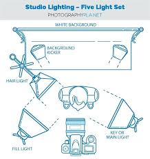 full image for photo studio lighting photography backdrop stand 3 muslin light kit in india setups