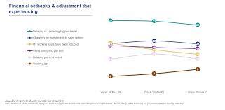 ipsos study reveals lasting impact of