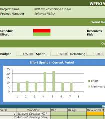 project weekly report format weekly bpm project status reporting template free download