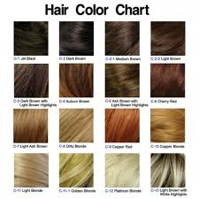 European Color Chart Evo And Proud The Puzzle Of European Hair And Eye Color
