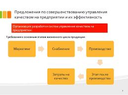 дипломная презентация по управлению качеством продукции 7 Предложения по совершенствованию управления качеством