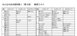 日本語を教える数字フラッシュカード無料ダウンロード