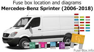 Mercedes Sprinter Fuse Chart Fuse Box Location And Diagrams Mercedes Benz Sprinter 2006