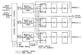 typography font from old 70 s american engineering schematics early 70s microprocessor block diagram