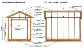 Small Picture How to Design Your Outdoor Storage Shed With Free Shed Plans