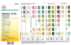Siemens Multistix 10 Sg Reagent Strips Color Chart Www