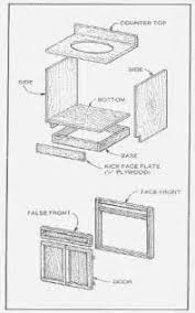free woodworking plans bathroom cabinet. vanities plans free download pdf woodworking bathroom vanity diy cabinet e