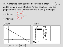 section 2 3 graphs of linear equations in two variables ppt