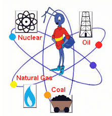 renewable energy lesson teachengineering a colorful diagram showing the four sources of non renewable energy shown clockwise are