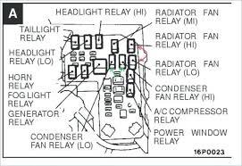 mitsubishi eclipse fuse box diagram wire center \u2022 99 Eclipse GS Spyder chassis fuse box 95 eclipse wiring diagram library u2022 rh wiringboxa today 2000 mitsubishi eclipse fuse