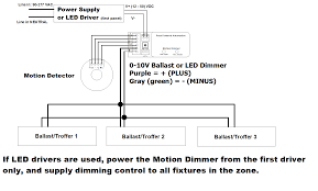peak demand automation at 0 10v dimming wiring diagram gooddy org 0-10v dimming wire size at 0 10v Led Dimming Wiring Diagram