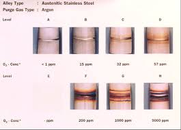 Temper Colors Obtained By Welding Austenitic Stainless Steel