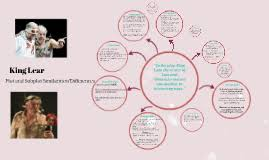 king lear tragic hero essay plan by siobh atilde iexcl n n atilde shy dhubhlainn on prezi king lear subplot essay plan