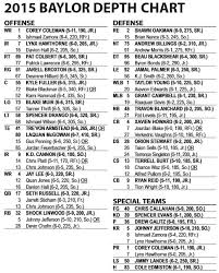 Smu Depth Chart Baylors Official 2015 Depth Chart Vs Smu Our Daily Bears