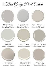 Put it up in your room and move it around and look at it during different times of. 9 Favorite Greige Paint Colors Southern Hospitality