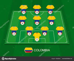 Soccer Lineups Soccer Field Colombia National Team Players Lineups