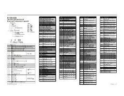 bmw g450x wiring diagram browse data wiring diagram bmw g450x wiring diagram wiring database library dragster wiring diagrams bmw g450x wiring diagram