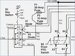 f525 wiring diagram simple wiring diagram site john deere f525 wiring diagram wiring diagram libraries jd f525 ignition switch f525 wiring diagram