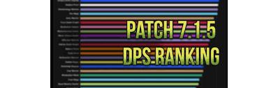 Le Dps Ranking Au Patch 7 1 5 Millenium
