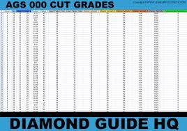 Princess Cut Diamond Ideal Proportions Jewelry Secrets