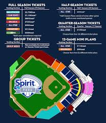 Spirit Communications Park Seating Chart Date Night With Tebow Colatoday