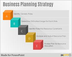 ppt business plan presentation business strategy template powerpoint examples of business plan