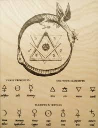 Alchemy Chart Ancient Alchemy Chart Engraved In Wood By High12art On Etsy