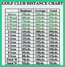 Mini Golf King Tips Golftipsmagazinecustomerservice Key