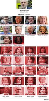 who s staying and who s going in the shadow cabinet bbc news