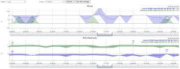 Saf Blog The Ultimate Monitoring Solution For Saf
