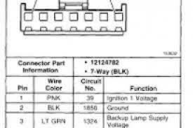 2000 tahoe ls radio wiring diagram free download wiring diagrams 2001 tahoe radio wiring harness diagram 99 chevy tahoe radio wiring diagram wiring diagram 1989 chevy 1500 radio wiring