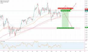 Nikkei 225 Index Chart Ni225 Quote Tradingview