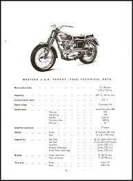 1966 triumph t120 bonneville 6t