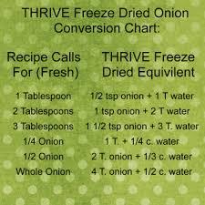 Freeze Dried Food Conversion Chart Recipe Thrive Freeze Dried Onions Conversion Chart By Your