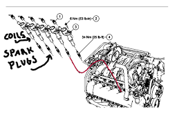 similiar 5 4l triton engine diagram keywords triton engine cooling system diagram on 1970 ford 5 4l engine diagram