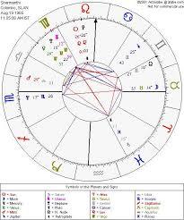 Astrolabe Free Birth Chart 24 Rigorous Astrolabe Astrology Chart
