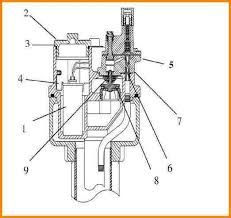 12 fill rite pump wiring diagram switch wiring fill rite transfer pump wiring diagram at Fill Rite Pump Wiring Diagram