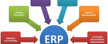 How Enterprise Resource Planning Systems Erps Are Going To