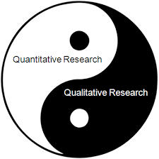 In this method, a researcher discusses with the respondent about his motivations and. Qualitative And Quantitative Research Write A Writing