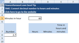 Financeforexcel Com By Geoff Noble Ms Excel Time Convert