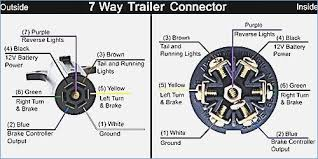wiring diagram round trailer plug fasett info 7 pin round trailer plug wiring diagram trailer plug wiring diagram divine stain way round connector
