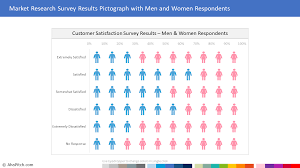 Market Research Report Infographic With Men And Women