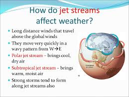 where do jet streams form pages how does the water cycle affect weather water is constantly