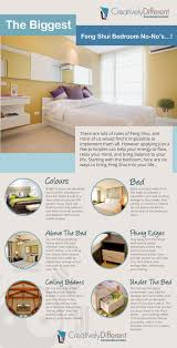 infographic feng shui. Feng Shui Bedroom - INFOGRAPHiCs MANiA Infographic I